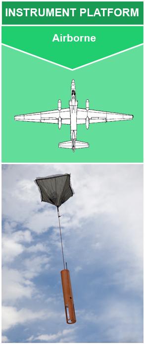 Instrument Platform: Airborne