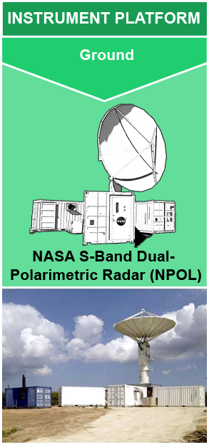 Instrument Platform: Ground > NASA S-band Dual Polarimetric Radar (NPOL)