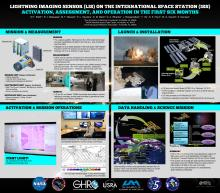 Lightning Imaging Sensor (LIS) on the International Space Station (ISS) Activation, Assessment, and Operation in the First Six Months (ISS R&D Conference 2017)